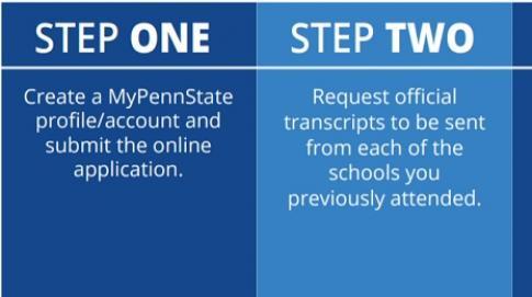 Penn State application process