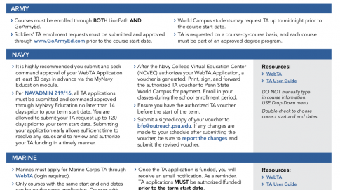 Military Tuition Assistance Branch Requirements Flyer
