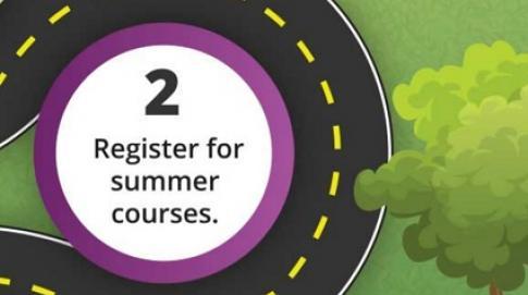 Summer Financial Aid Road Map